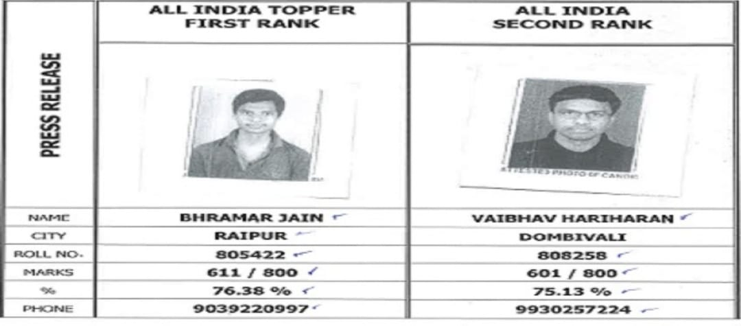 Toppers & Pass Percentage of CA Final January 21 Exams