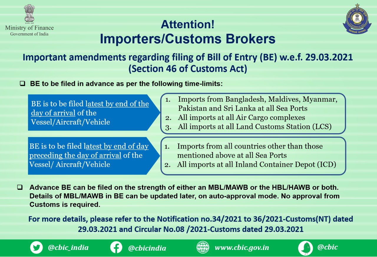 filing of Bill of Entry (BE) w.e.f 29.03.2021 (Section 46 of Customs Act, 1962)