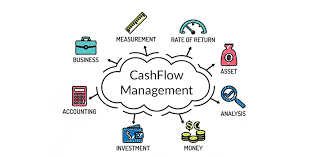 Ways to Improve Cash-flows in Construction
