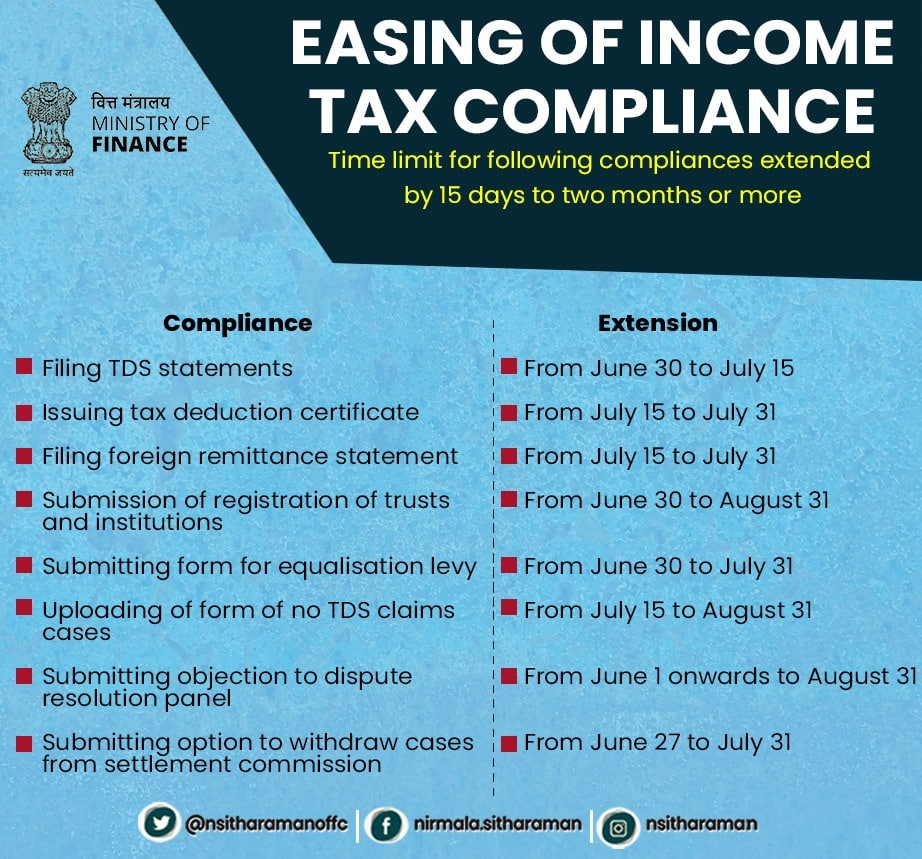 EASING OF INCOME TAX COMPLIANCE