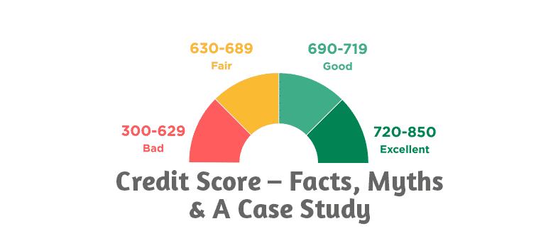 Credit-Score-–-Facts-Myths-A-Case-Study-b5692fc6